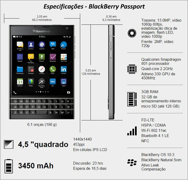 especificacoes-blackberry-passport-bbmagazine