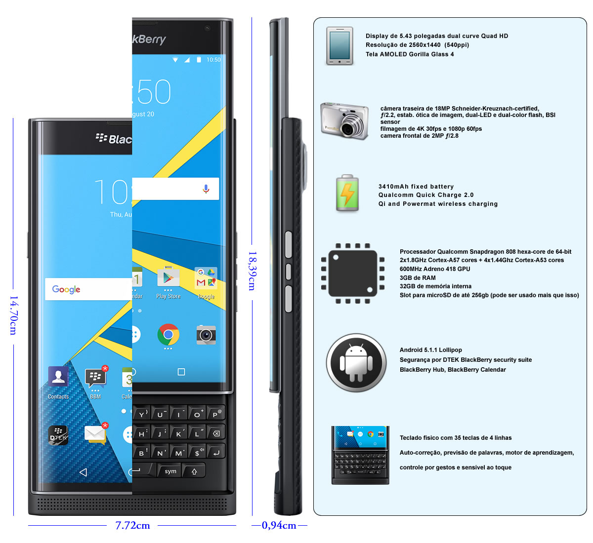 especificacoes-blackberry-PRIV