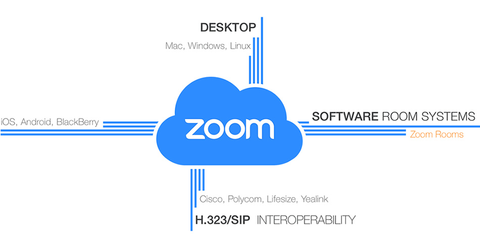 zomm-protectsoftware